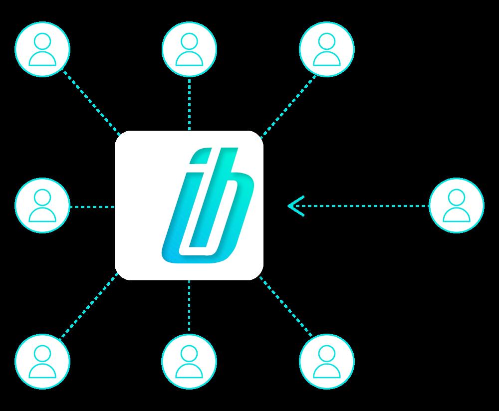 NextGen Framework
